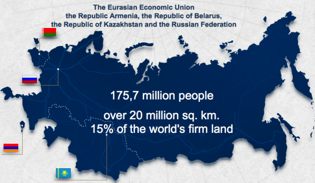 The Eurasian Economic Union